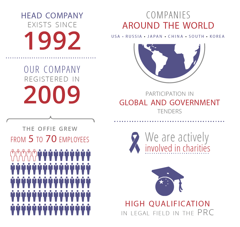TRF-U_infographic-02