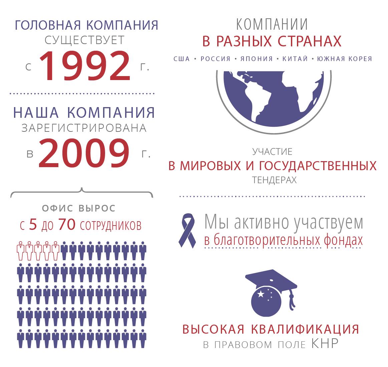 TRF-U_infographic-01